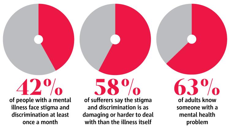 mental-health-awareness-2